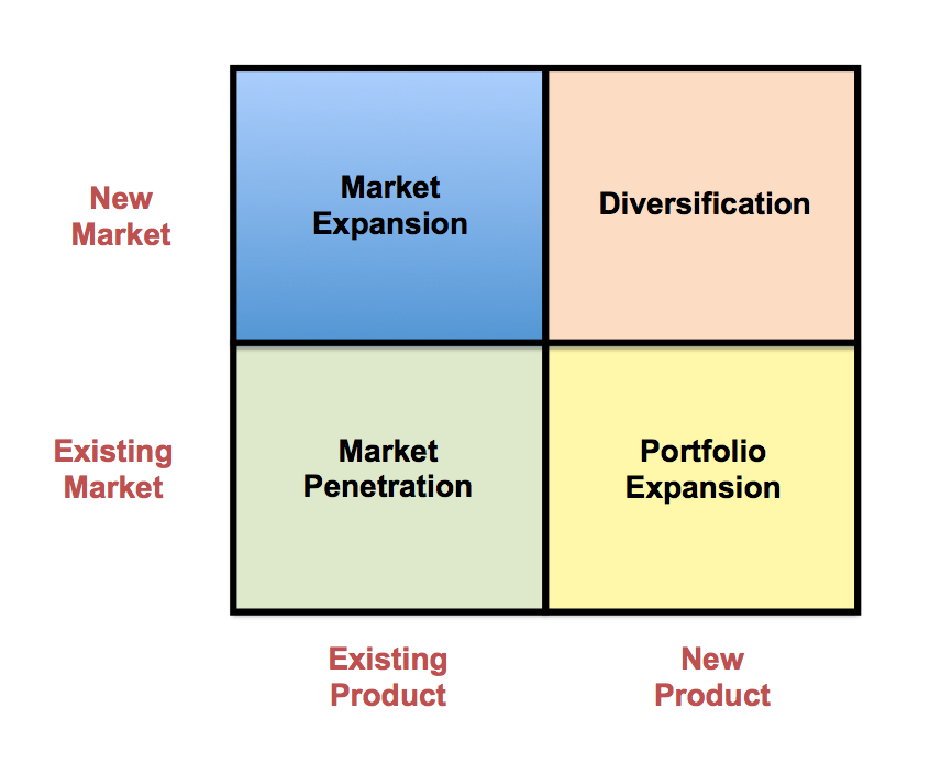 new market penetration strategy in rural Further, the low penetration of many types of products in rural markets creates   in addition to research on mncs and entry strategies in emerging markets, we.